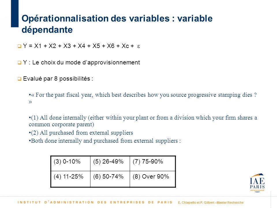 E. Chiapello et P. Gilbert –Master Recherche Opérationnalisation des variables : variable dépendante Y = X1 + X2 + X3 + X4 + X5 + X6 + Xc + Y : Le cho