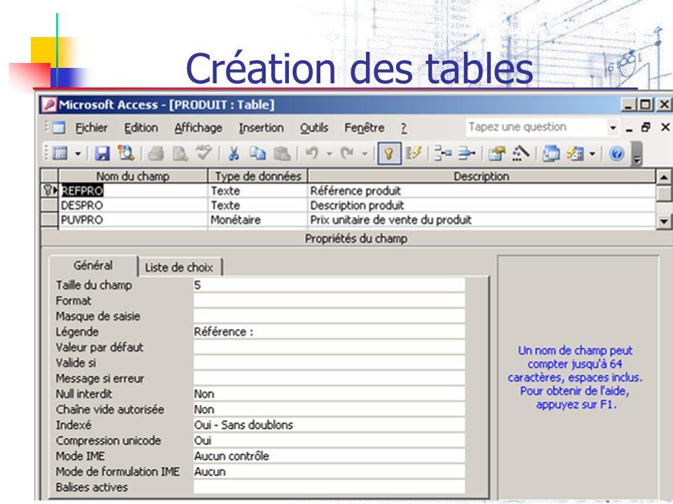 GSIS.Q.L.Cayenne Création des tables