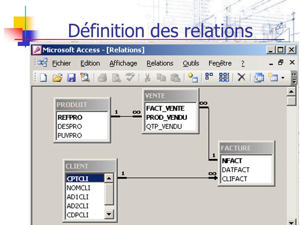 GSIS.Q.L.Cayenne Définition des relations