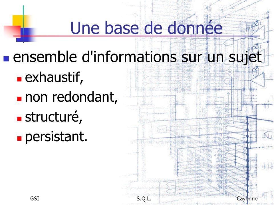 GSIS.Q.L.Cayenne Une base de donnée ensemble d'informations sur un sujet exhaustif, non redondant, structuré, persistant.