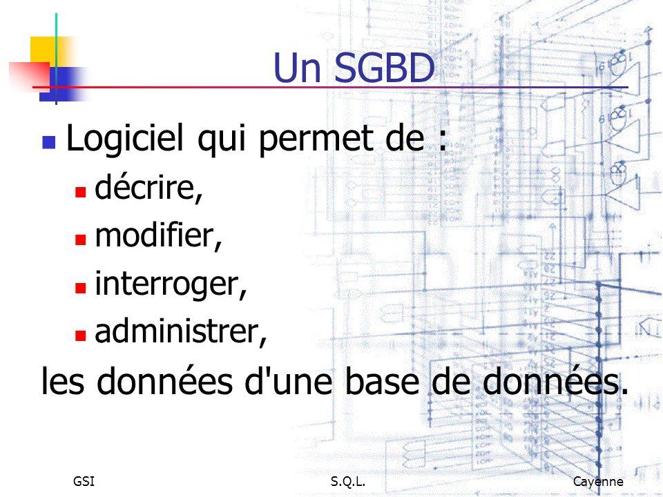 GSIS.Q.L.Cayenne Un SGBD Logiciel qui permet de : décrire, modifier, interroger, administrer, les données d'une base de données.