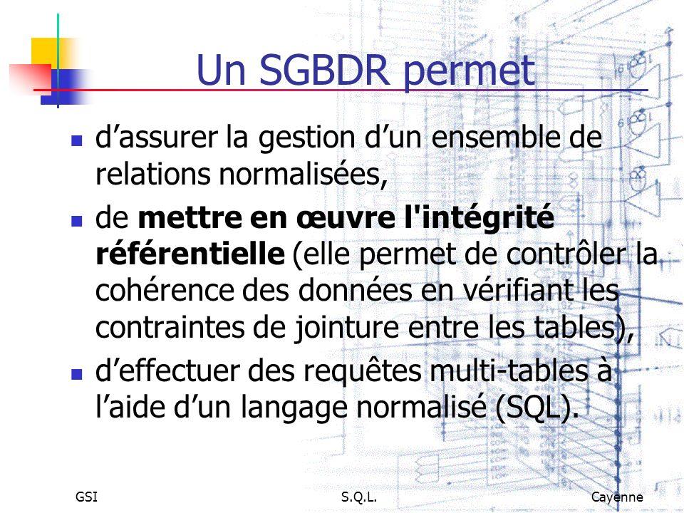 GSIS.Q.L.Cayenne Un SGBDR permet dassurer la gestion dun ensemble de relations normalisées, de mettre en œuvre l'intégrité référentielle (elle permet