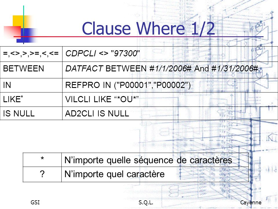 GSIS.Q.L.Cayenne Clause Where 1/2 =,<>,>,>=,<,<=CDPCLI <>