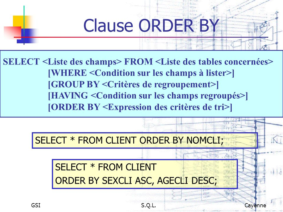 GSIS.Q.L.Cayenne Clause ORDER BY SELECT FROM [WHERE ] [GROUP BY ] [HAVING ] [ORDER BY ] SELECT * FROM CLIENT ORDER BY NOMCLI; SELECT * FROM CLIENT ORD