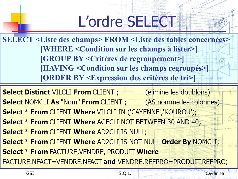 GSIS.Q.L.Cayenne Lordre SELECT SELECT FROM [WHERE ] [GROUP BY ] [HAVING ] [ORDER BY ] Select Distinct VILCLI From CLIENT ;(élimine les doublons) Selec