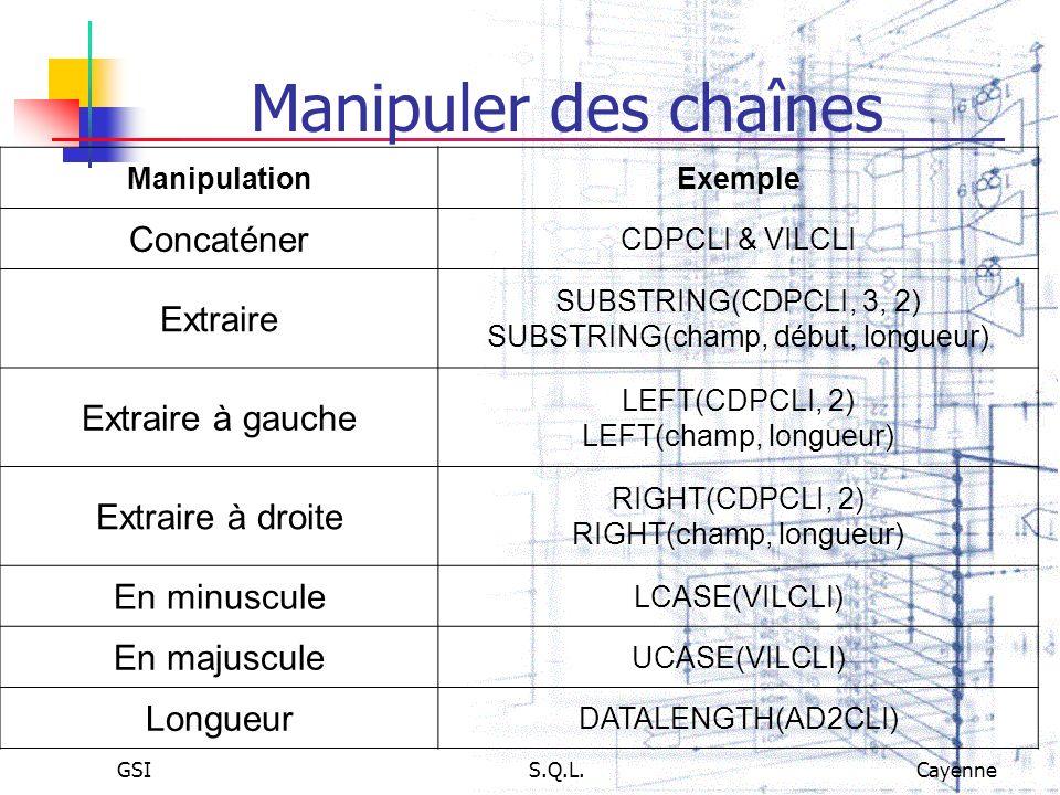 GSIS.Q.L.Cayenne Manipuler des chaînes ManipulationExemple Concaténer CDPCLI & VILCLI Extraire SUBSTRING(CDPCLI, 3, 2) SUBSTRING(champ, début, longueu