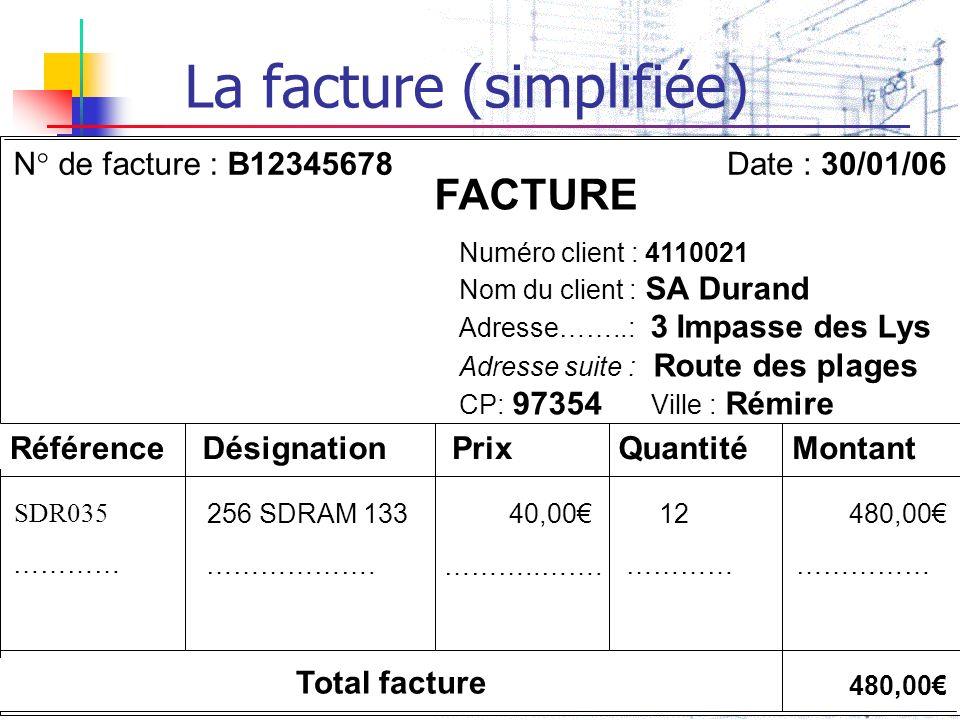 GSIS.Q.L.Cayenne La facture (simplifiée) ……………………… ………..……. ………………. ………… 480,001240,00 256 SDRAM 133 SDR035 Numéro client : 4110021 Nom du client : SA