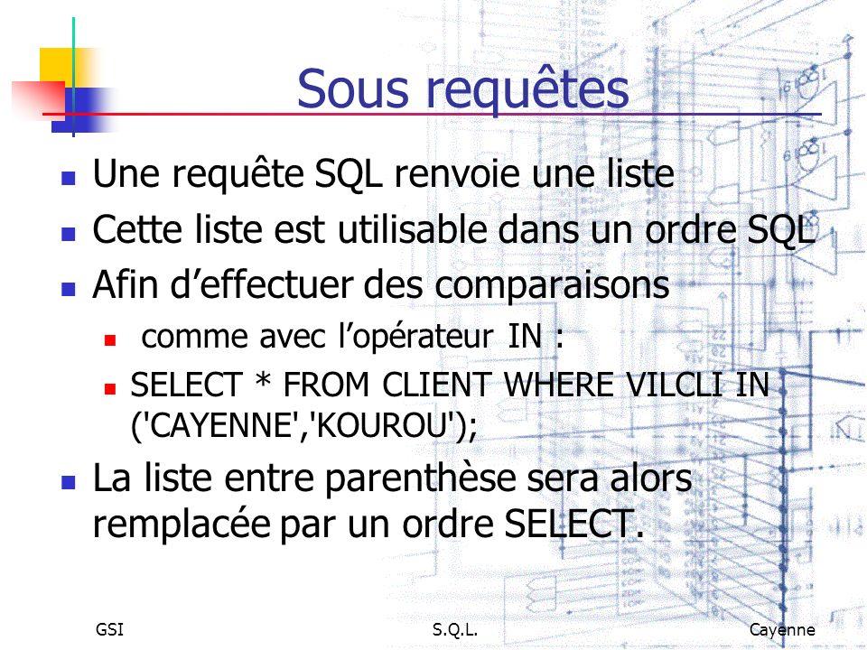 GSIS.Q.L.Cayenne Sous requêtes Une requête SQL renvoie une liste Cette liste est utilisable dans un ordre SQL Afin deffectuer des comparaisons comme a
