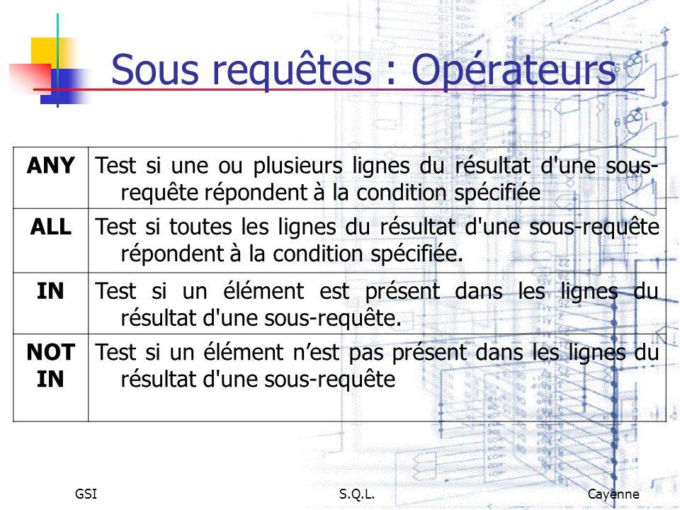 GSIS.Q.L.Cayenne Sous requêtes : Opérateurs ANYTest si une ou plusieurs lignes du résultat d'une sous- requête répondent à la condition spécifiée ALLT