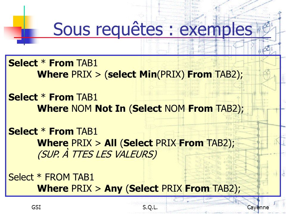 GSIS.Q.L.Cayenne Sous requêtes : exemples Select * From TAB1 Where PRIX > (select Min(PRIX) From TAB2); Select * From TAB1 Where NOM Not In (Select NO