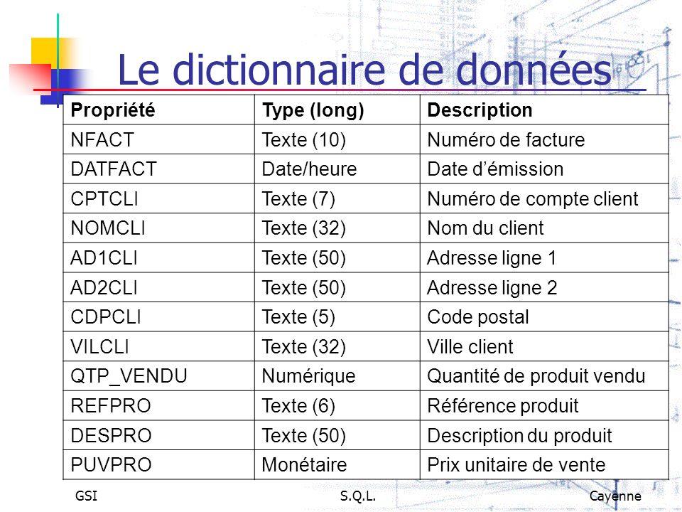 GSIS.Q.L.Cayenne Le dictionnaire de données PropriétéType (long)Description NFACTTexte (10)Numéro de facture DATFACTDate/heureDate démission CPTCLITex