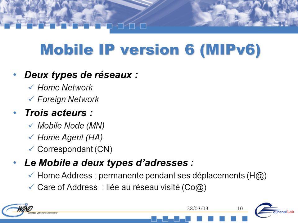 28/03/0310 Mobile IP version 6 (MIPv6) Deux types de réseaux : Home Network Foreign Network Trois acteurs : Mobile Node (MN) Home Agent (HA) Correspon