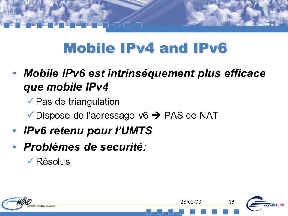 28/03/0315 Mobile IPv4 and IPv6 Mobile IPv6 est intrinséquement plus efficace que mobile IPv4 Pas de triangulation Dispose de ladressage v6 PAS de NAT