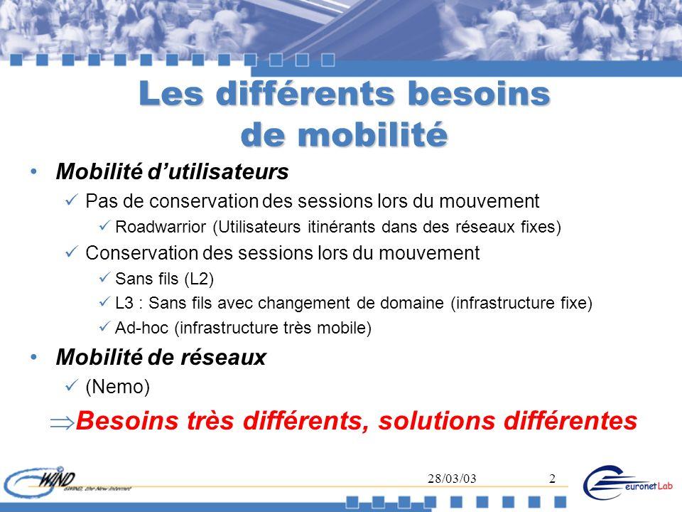 28/03/032 Les différents besoins de mobilité Mobilité dutilisateurs Pas de conservation des sessions lors du mouvement Roadwarrior (Utilisateurs itiné