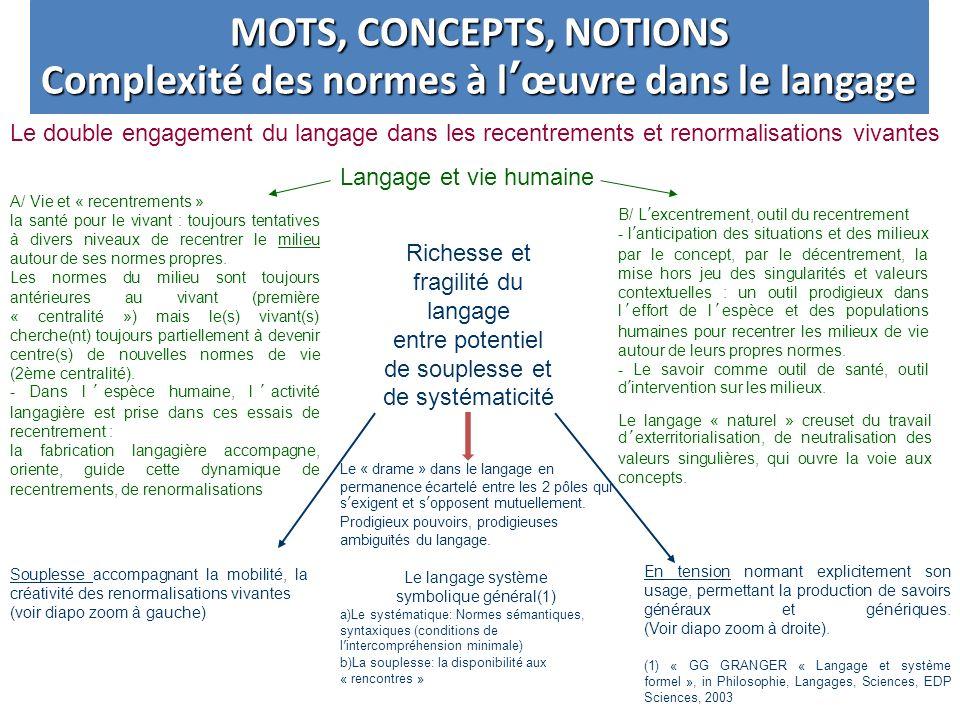 MOTS, CONCEPTS, NOTIONS Complexité des normes à lœuvre dans le langage Le double engagement du langage dans les recentrements et renormalisations viva