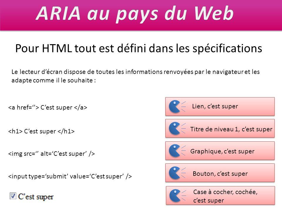 Pour HTML tout est défini dans les spécifications Lien, cest super Titre de niveau 1, cest super Graphique, cest super Bouton, cest super Cest super C