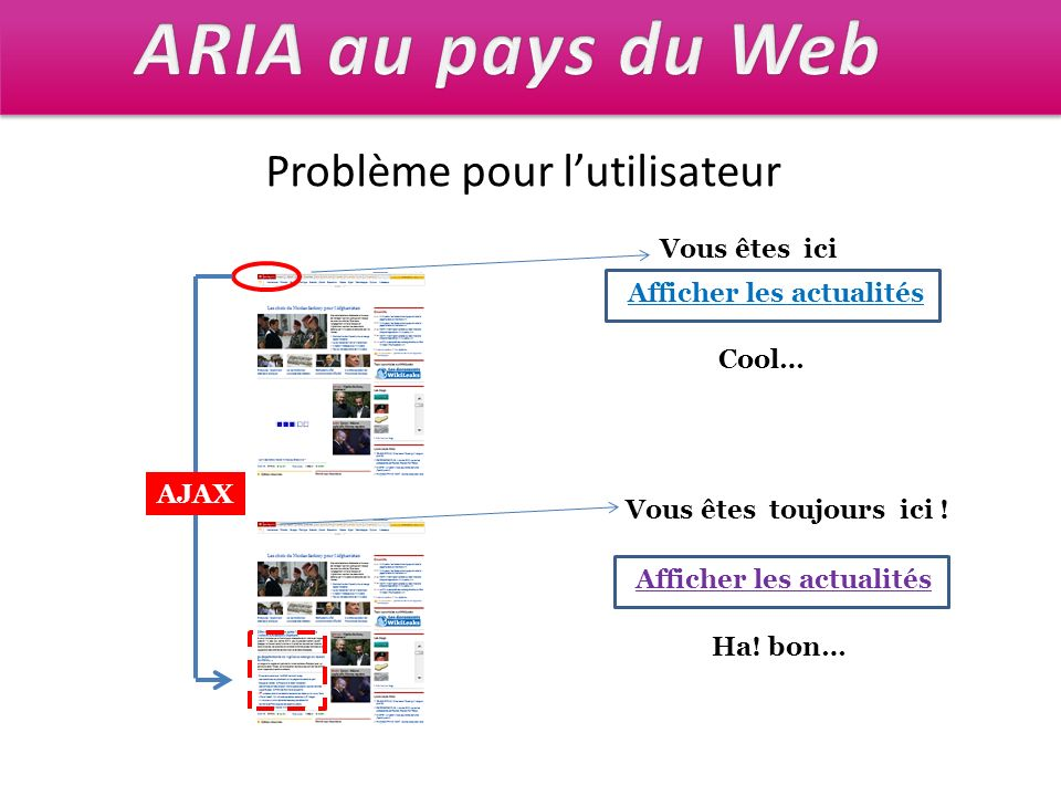 Problème pour lutilisateur Cool… Afficher les actualités Vous êtes ici Afficher les actualités Ha! bon… AJAX Vous êtes toujours ici !