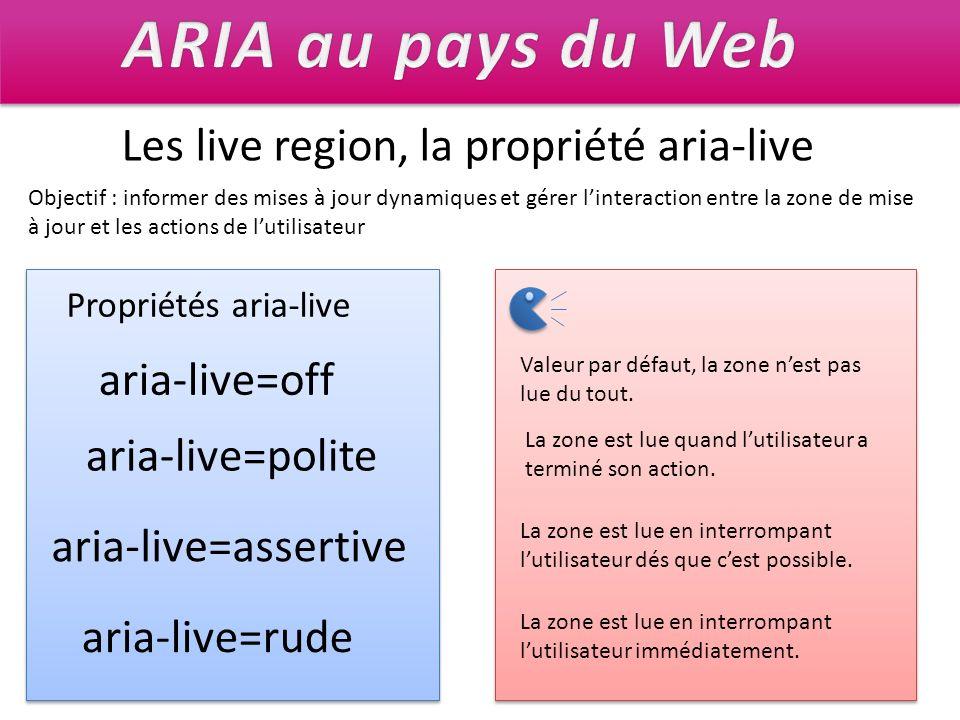Les live region, la propriété aria-live Objectif : informer des mises à jour dynamiques et gérer linteraction entre la zone de mise à jour et les acti