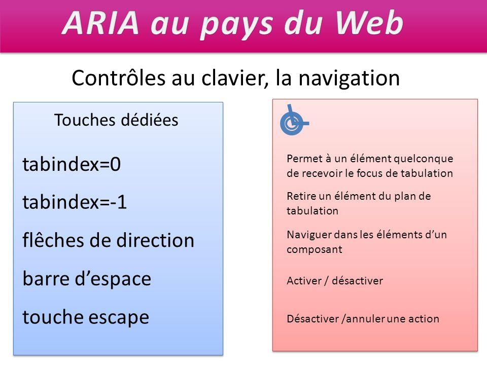 Contrôles au clavier, la navigation tabindex=0 tabindex=-1 flêches de direction barre despace touche escape Permet à un élément quelconque de recevoir
