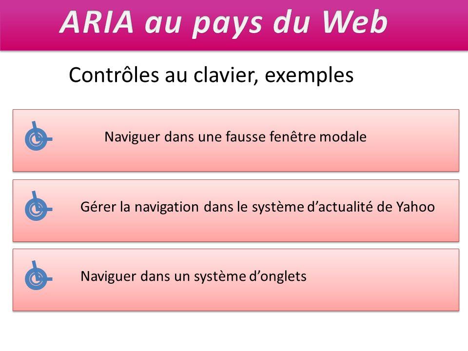 Contrôles au clavier, exemples Naviguer dans une fausse fenêtre modale Gérer la navigation dans le système dactualité de Yahoo Naviguer dans un systèm
