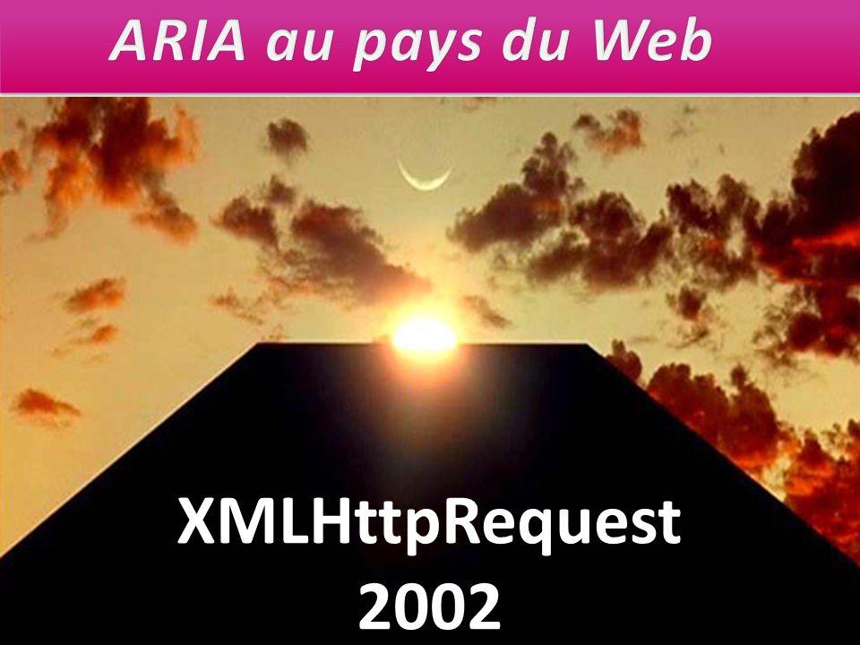 Images Liens Formulaires Multimédia Textes Des Contenus Structurés 1998 MSXML HTML Javascript Ajax Nouveaux Composants Application RIA Du comportement 2002 XmlHttpRequest 2005 Ajax 2006 ARIA 2014 HTML5