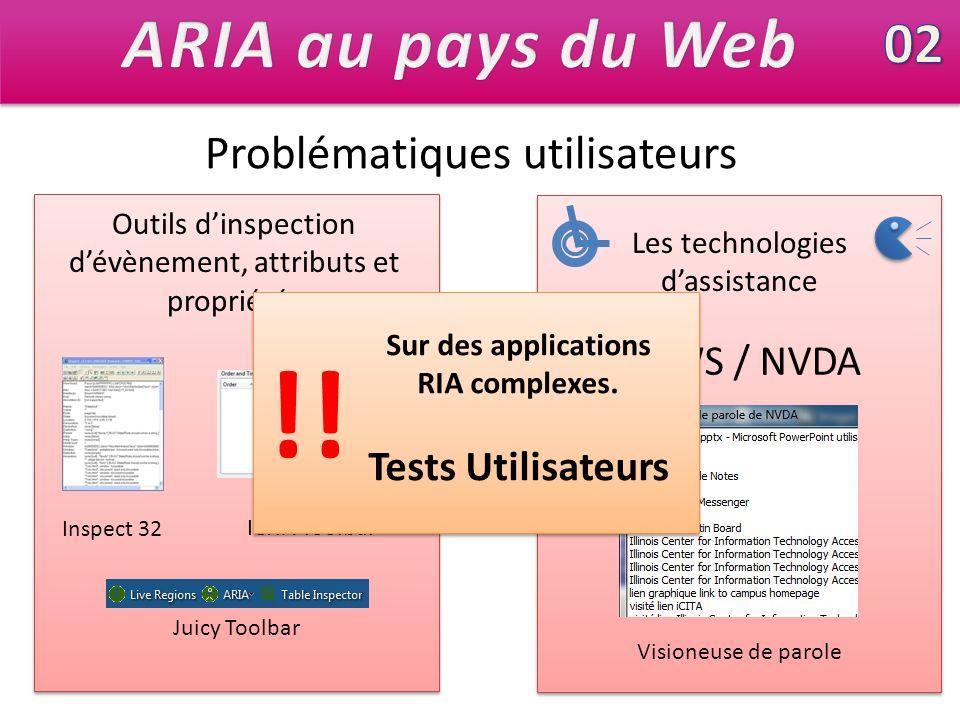 Problématiques utilisateurs Outils dinspection dévènement, attributs et propriétés Les technologies dassistance JAWS / NVDA Visioneuse de parole Inspe