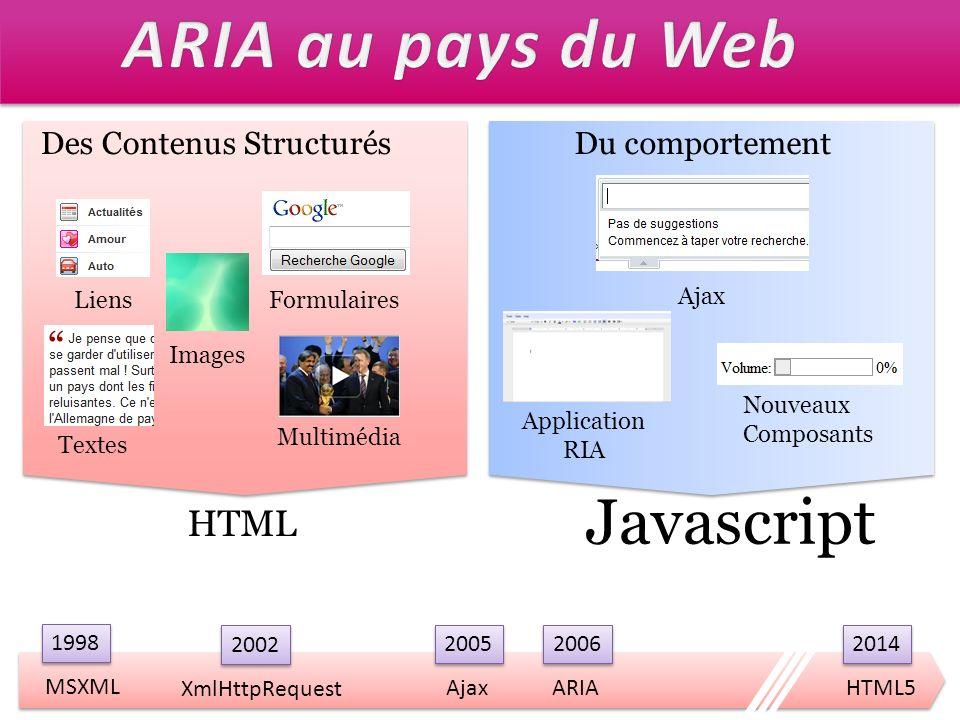 Images Liens Formulaires Multimédia Textes Des Contenus Structurés 1998 MSXML HTML Javascript Ajax Nouveaux Composants Application RIA Du comportement