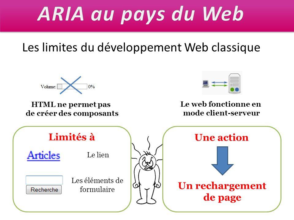 HTML ne permet pas de créer des composants Le web fonctionne en mode client-serveur Limités à Le lien Les éléments de formulaire Une action Un recharg