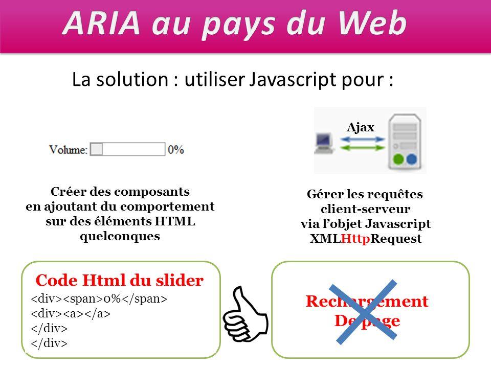 Créer des composants en ajoutant du comportement sur des éléments HTML quelconques Code Html du slider Rechargement De page Ajax Gérer les requêtes cl