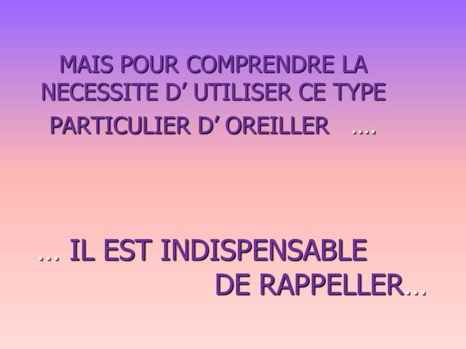 MAIS POUR COMPRENDRE LA NECESSITE D UTILISER CE TYPE PARTICULIER D OREILLER …. … IL EST INDISPENSABLE DE RAPPELLER… … IL EST INDISPENSABLE DE RAPPELLE