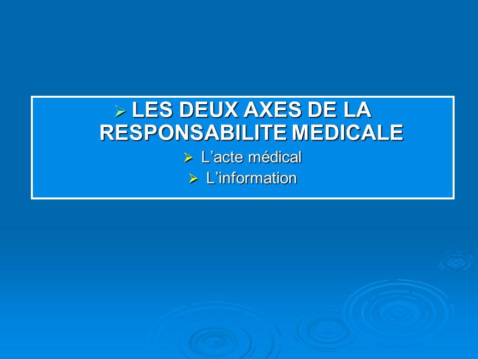 LES DEUX AXES DE LA RESPONSABILITE MEDICALE LES DEUX AXES DE LA RESPONSABILITE MEDICALE Lacte médical Lacte médical Linformation Linformation