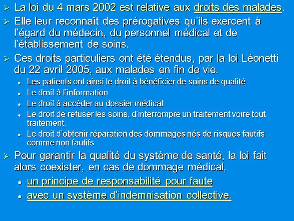 La loi du 4 mars 2002 est relative aux droits des malades. La loi du 4 mars 2002 est relative aux droits des malades. Elle leur reconnaît des prérogat