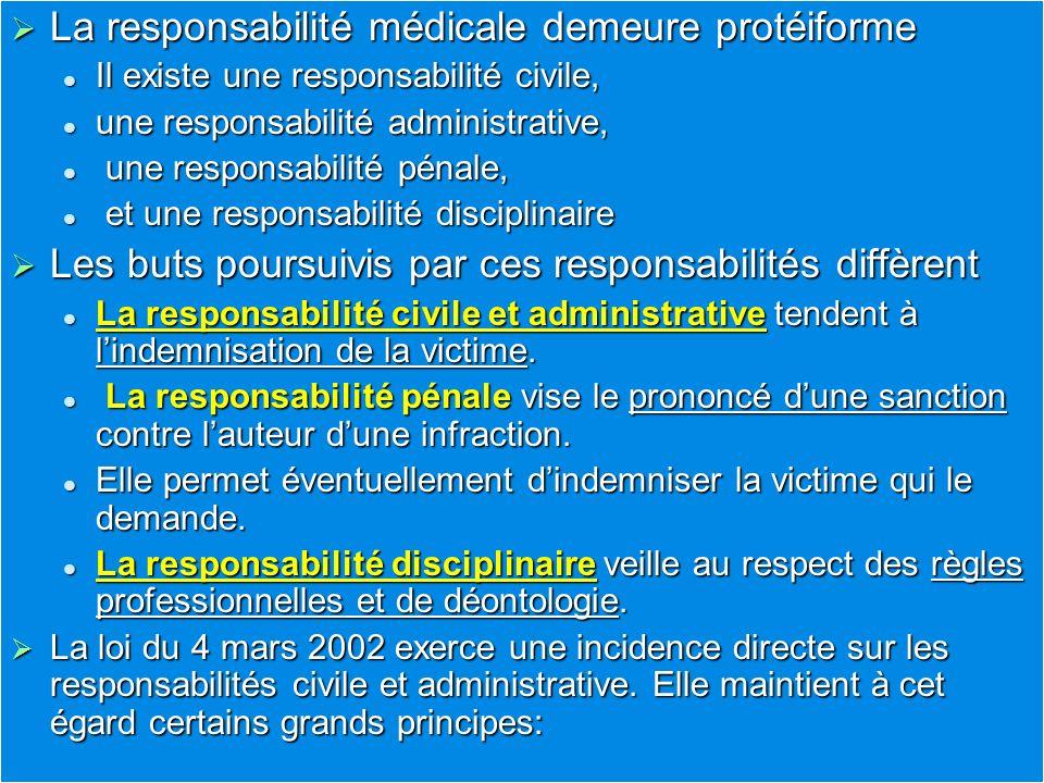 La responsabilité médicale demeure protéiforme La responsabilité médicale demeure protéiforme Il existe une responsabilité civile, Il existe une respo