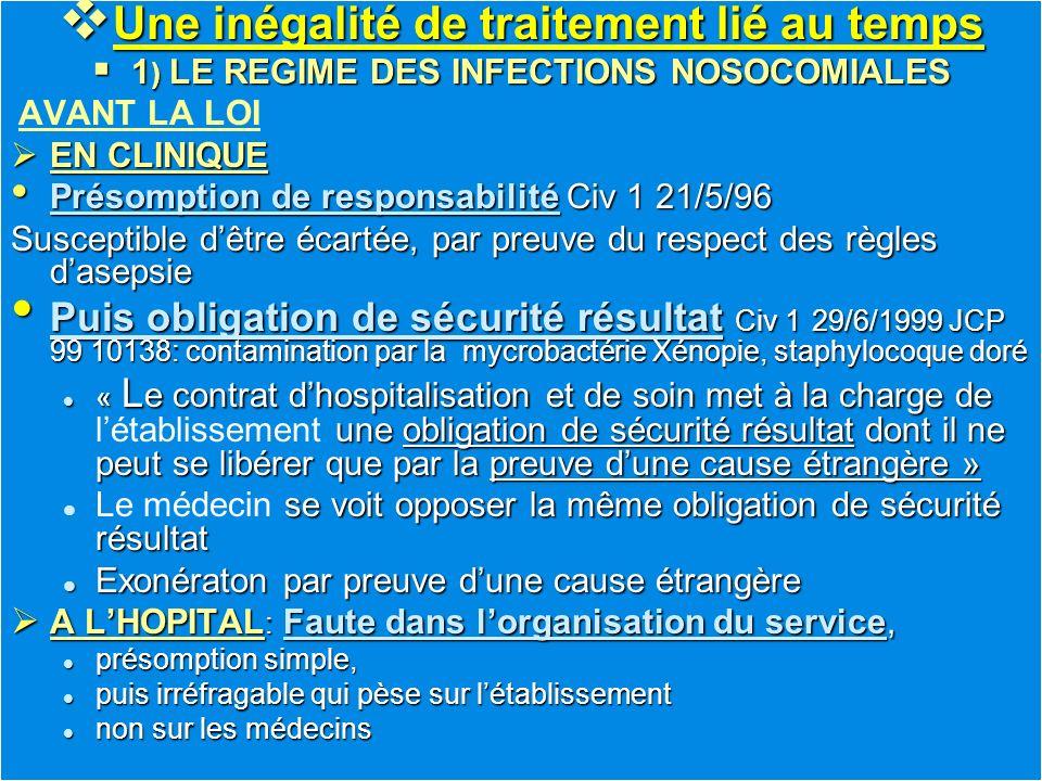 Une inégalité de traitement lié au temps Une inégalité de traitement lié au temps 1 ) LE REGIME DES INFECTIONS NOSOCOMIALES 1 ) LE REGIME DES INFECTIO