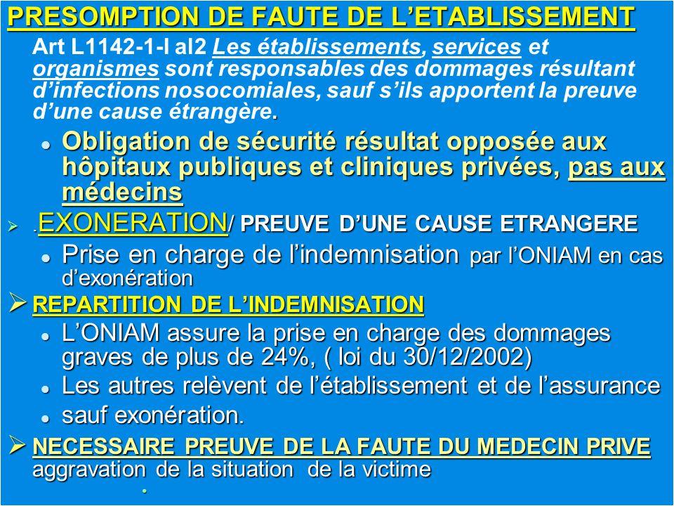 PRESOMPTION DE FAUTE DE LETABLISSEMENT. Art L1142-1-I al2 Les établissements, services et organismes sont responsables des dommages résultant dinfecti