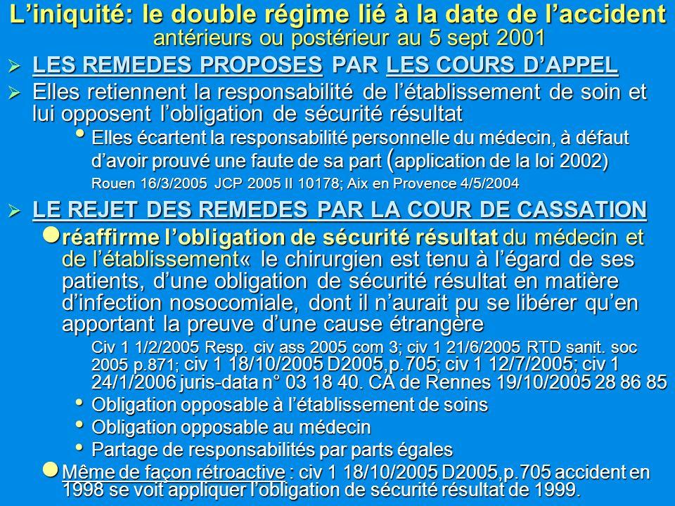 Liniquité: le double régime lié à la date de laccident antérieurs ou postérieur au 5 sept 2001 LES REMEDES PROPOSES PAR LES COURS DAPPEL LES REMEDES P