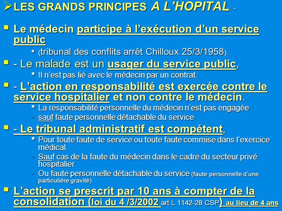 LES GRANDS PRINCIPES A LHOPITAL : - LES GRANDS PRINCIPES A LHOPITAL : - Le médecin participe à lexécution dun service public Le médecin participe à le