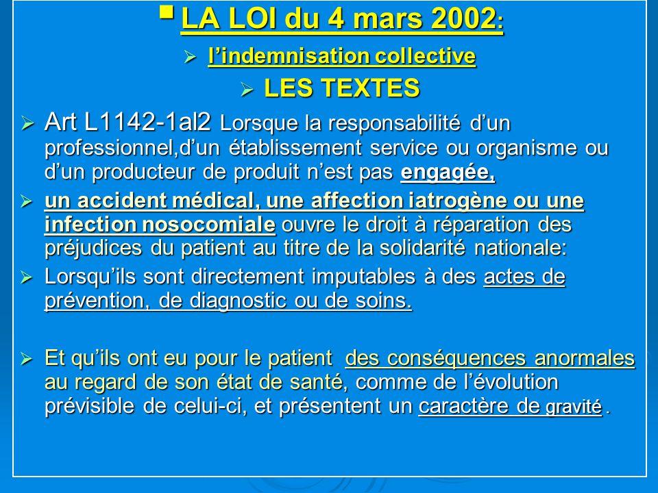 LA LOI du 4 mars 2002 : LA LOI du 4 mars 2002 : lindemnisation collective lindemnisation collective LES TEXTES LES TEXTES Art L1142-1al2 Lorsque la re
