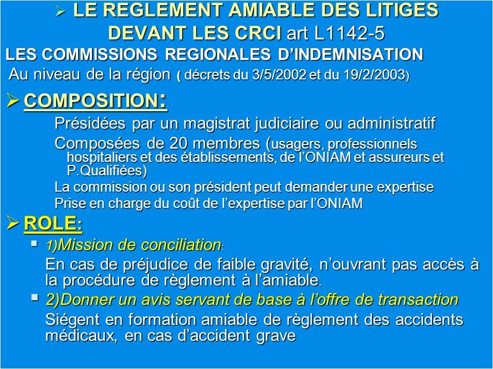LE REGLEMENT AMIABLE DES LITIGES LE REGLEMENT AMIABLE DES LITIGES DEVANT LES CRCI art L1142-5 LES COMMISSIONS REGIONALES DINDEMNISATION Au niveau de l