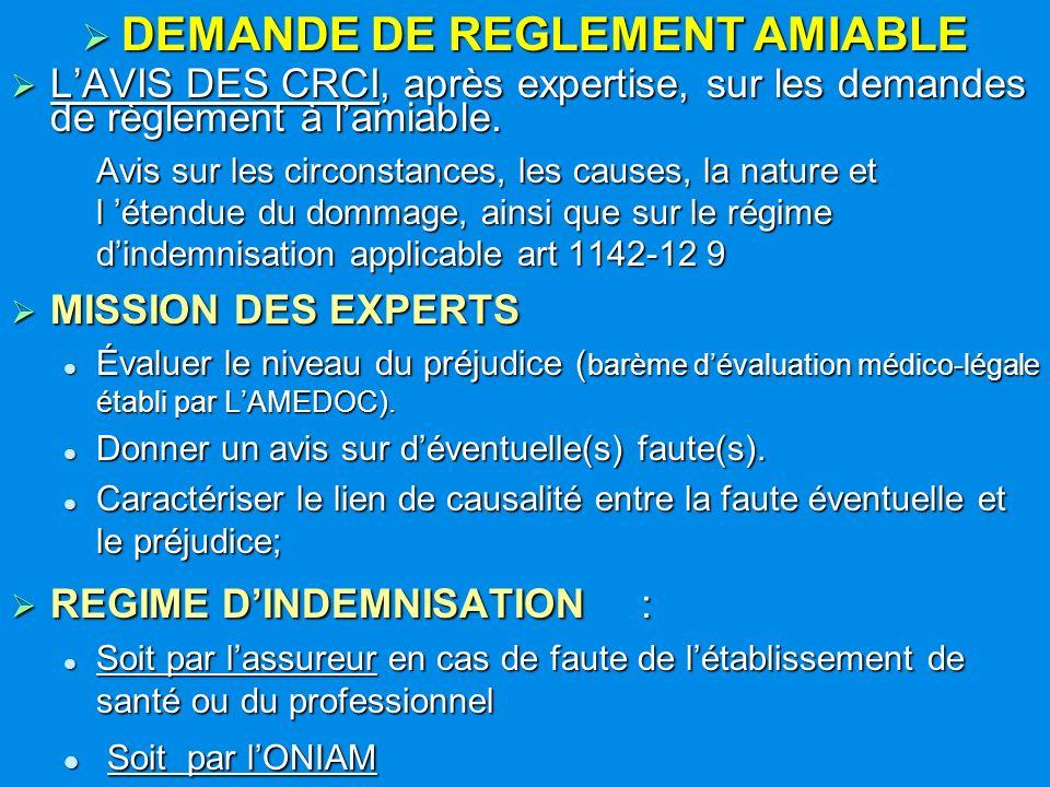 DEMANDE DE REGLEMENT AMIABLE DEMANDE DE REGLEMENT AMIABLE LAVIS DES CRCI, après expertise, sur les demandes de règlement à lamiable. LAVIS DES CRCI, a