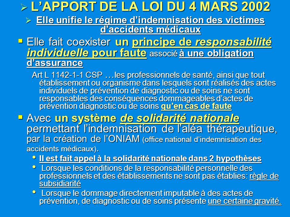 LAPPORT DE LA LOI DU 4 MARS 2002 LAPPORT DE LA LOI DU 4 MARS 2002 Elle unifie le régime dindemnisation des victimes daccidents médicaux Elle unifie le