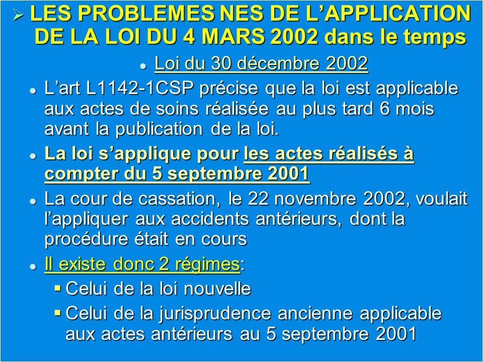 LES PROBLEMES NES DE LAPPLICATION DE LA LOI DU 4 MARS 2002 dans le temps LES PROBLEMES NES DE LAPPLICATION DE LA LOI DU 4 MARS 2002 dans le temps Loi