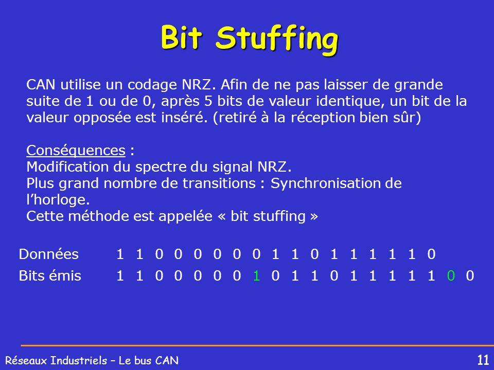 11 Réseaux Industriels – Le bus CAN Bit Stuffing CAN utilise un codage NRZ. Afin de ne pas laisser de grande suite de 1 ou de 0, après 5 bits de valeu