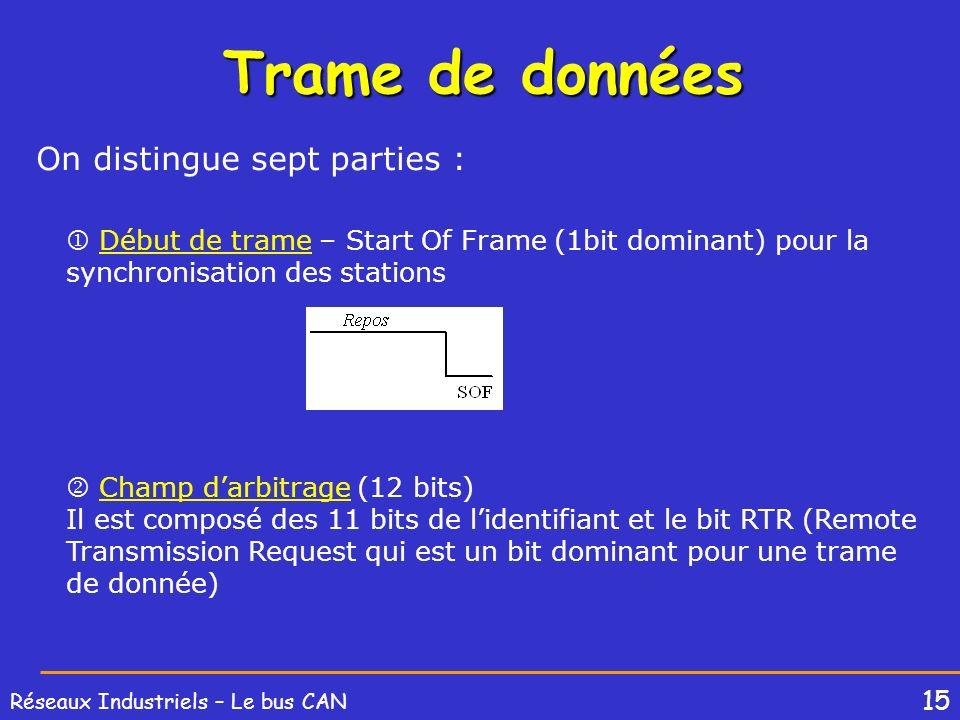 15 Réseaux Industriels – Le bus CAN Trame de données On distingue sept parties : Début de trame – Start Of Frame (1bit dominant) pour la synchronisati
