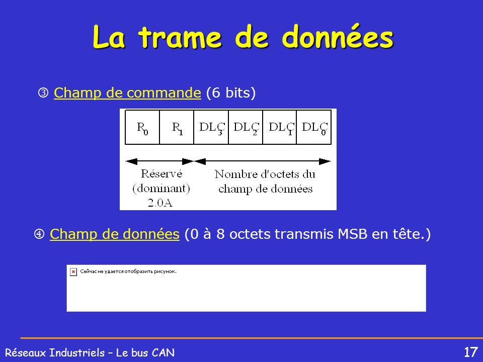 17 Réseaux Industriels – Le bus CAN La trame de données Champ de commande (6 bits) Champ de données (0 à 8 octets transmis MSB en tête.)