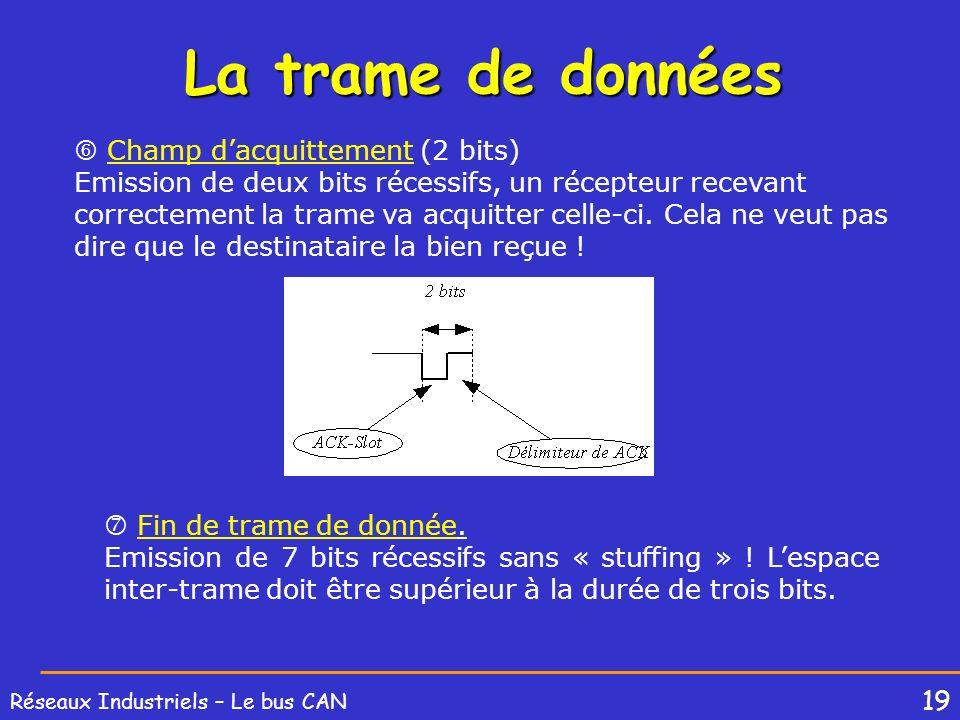 19 Réseaux Industriels – Le bus CAN La trame de données Champ dacquittement (2 bits) Emission de deux bits récessifs, un récepteur recevant correcteme