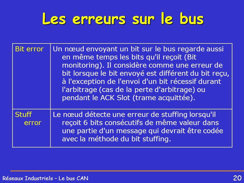 20 Réseaux Industriels – Le bus CAN Les erreurs sur le bus Bit errorUn nœud envoyant un bit sur le bus regarde aussi en même temps les bits qu'il reço