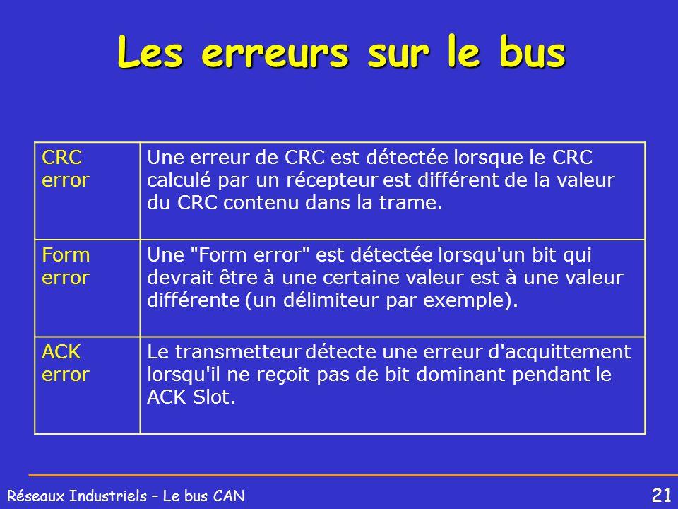 21 Réseaux Industriels – Le bus CAN Les erreurs sur le bus CRC error Une erreur de CRC est détectée lorsque le CRC calculé par un récepteur est différ