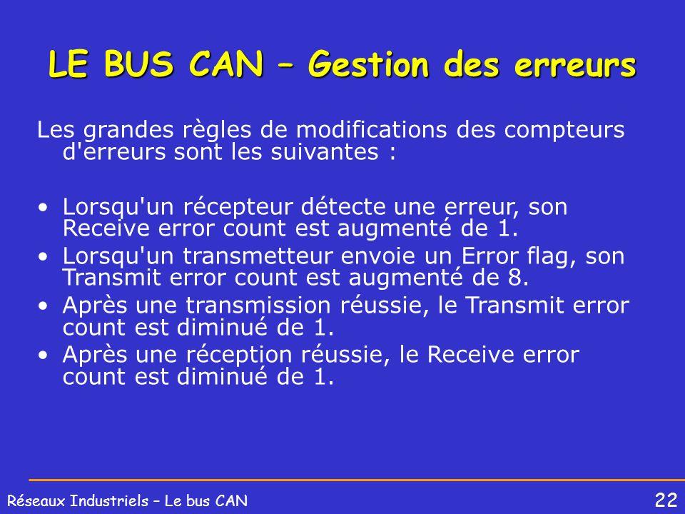 22 Réseaux Industriels – Le bus CAN LE BUS CAN – Gestion des erreurs Les grandes règles de modifications des compteurs d'erreurs sont les suivantes :
