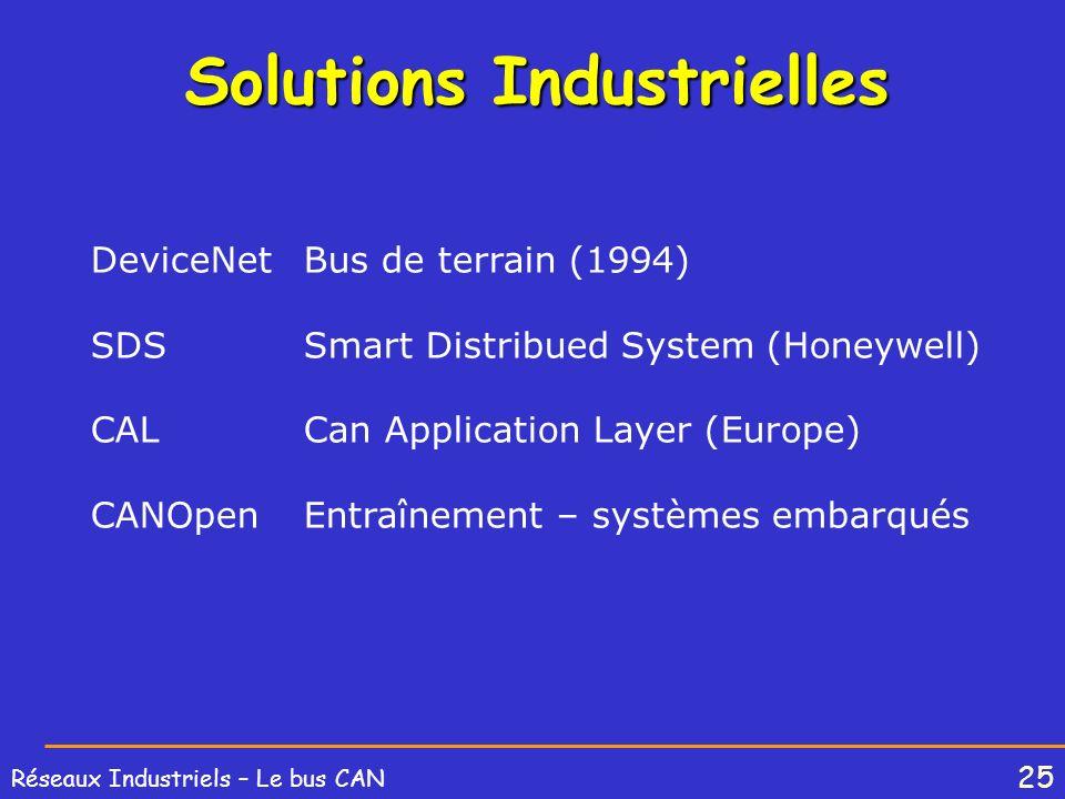 25 Réseaux Industriels – Le bus CAN Solutions Industrielles DeviceNetBus de terrain (1994) SDSSmart Distribued System (Honeywell) CALCan Application L